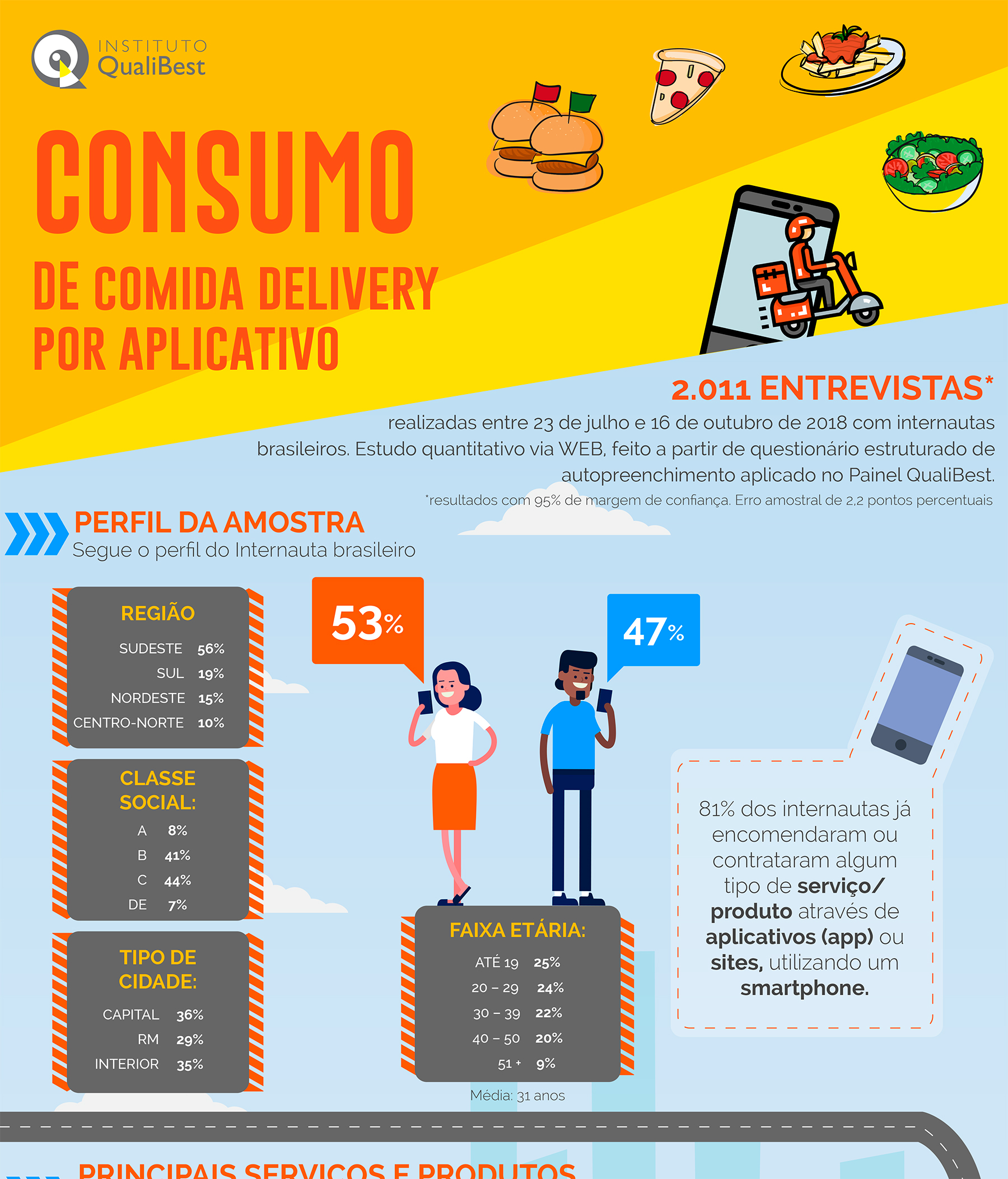 Infográfico_Delivery